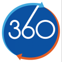 360 Blogger