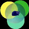 Content Catnip
